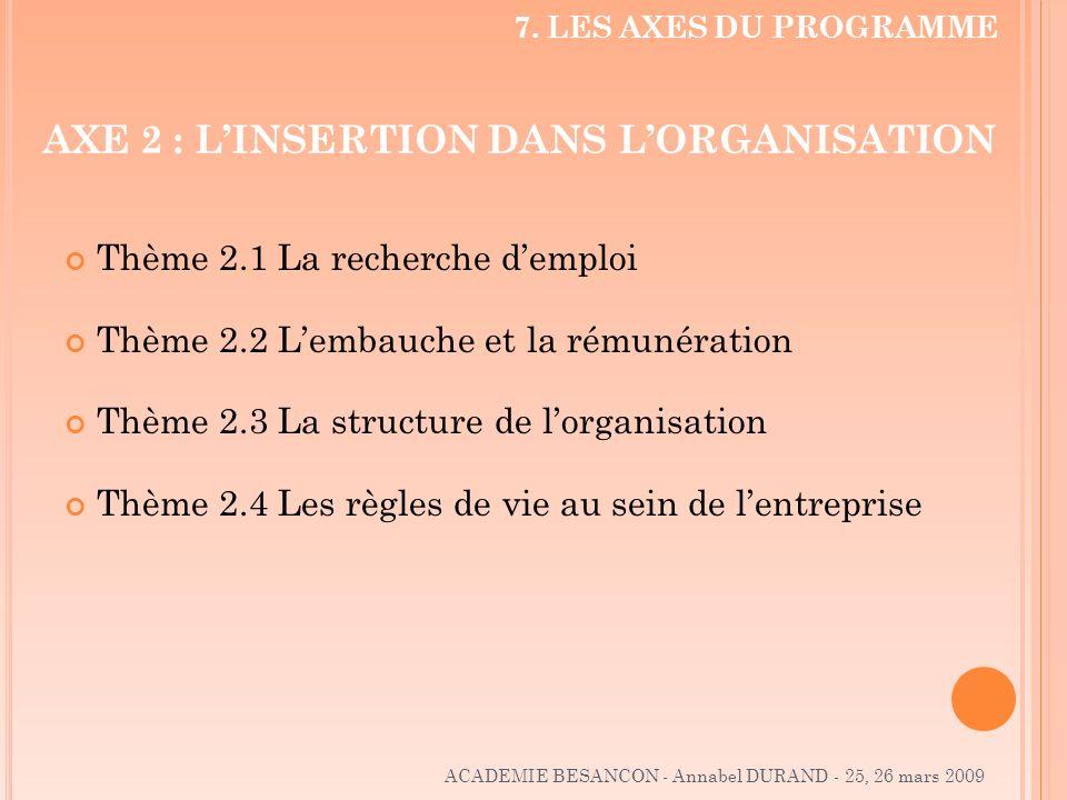 AXE 2 : L'INSERTION DANS L'ORGANISATION