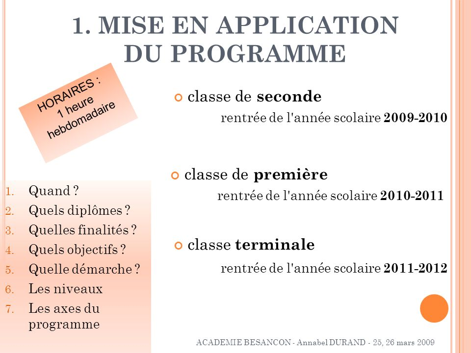1. MISE EN APPLICATION DU PROGRAMME