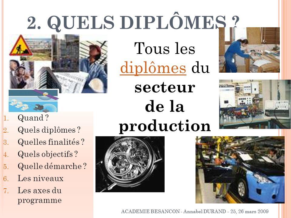 Tous les diplômes du secteur de la production