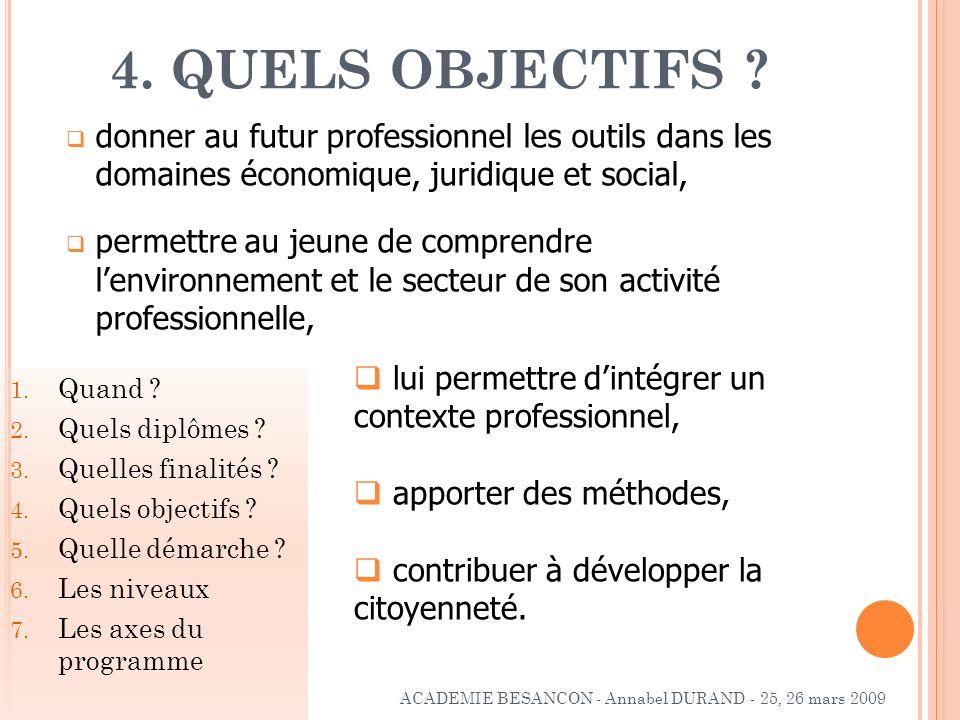 4. QUELS OBJECTIFS donner au futur professionnel les outils dans les domaines économique, juridique et social,
