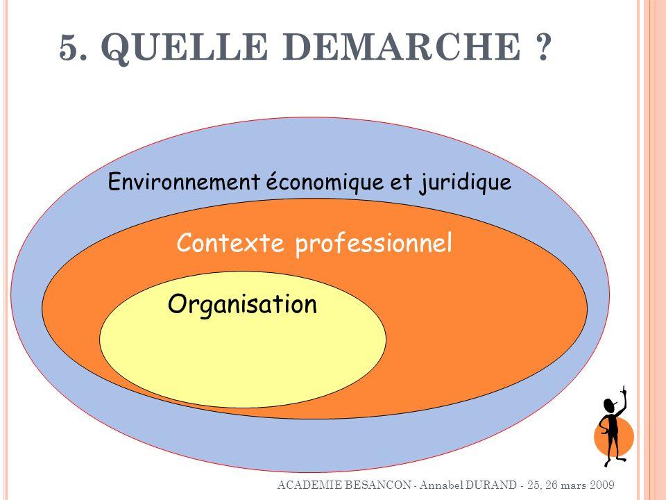 5. QUELLE DEMARCHE Contexte professionnel Organisation
