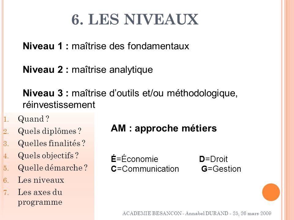 6. LES NIVEAUX Niveau 1 : maîtrise des fondamentaux