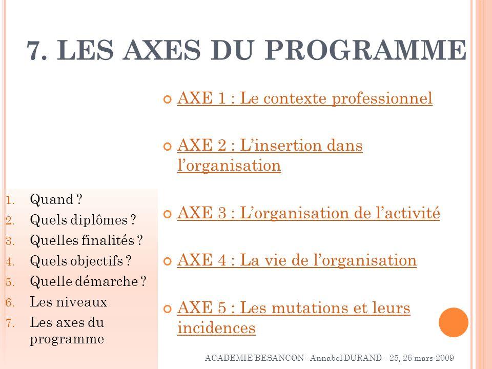7. LES AXES DU PROGRAMME AXE 1 : Le contexte professionnel