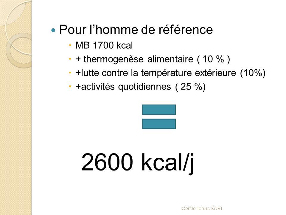 2600 kcal/j Pour l'homme de référence MB 1700 kcal