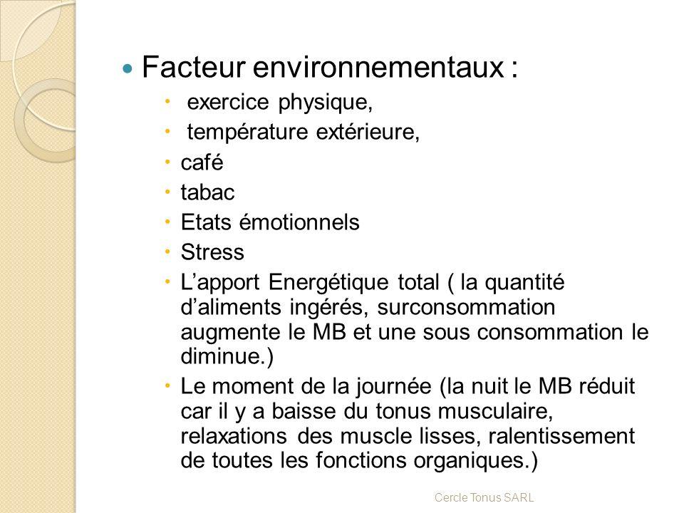 Facteur environnementaux :