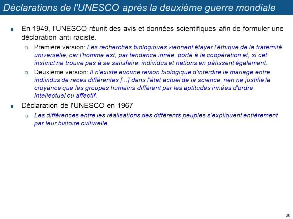 Déclarations de l UNESCO après la deuxième guerre mondiale