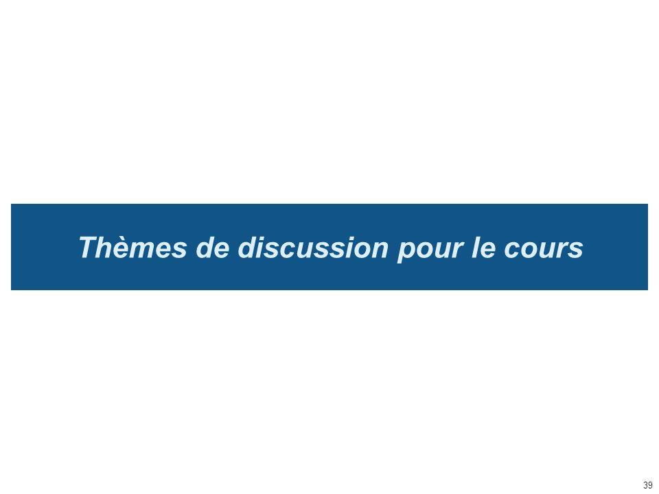 Thèmes de discussion pour le cours