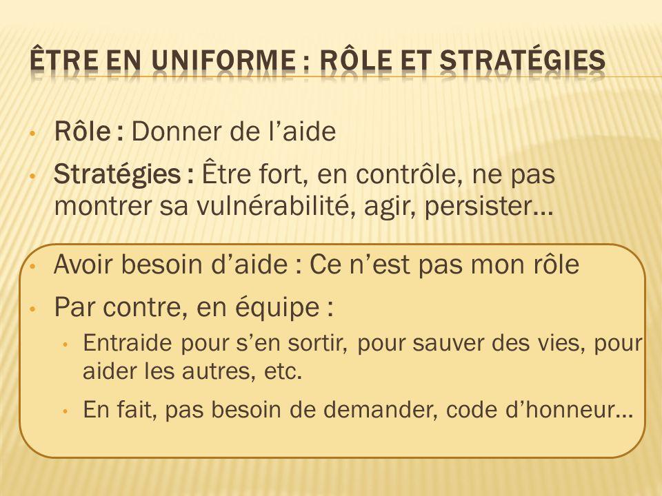 Être en uniforme : Rôle et stratégies