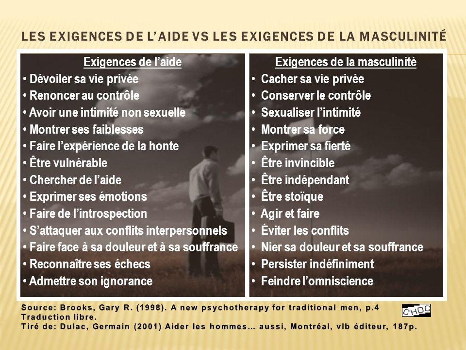 Les exigences de l'aide VS les exigences de la masculinité