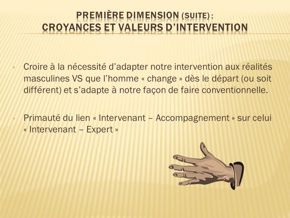 Première dimension (suite) : Croyances et valeurs d'intervention