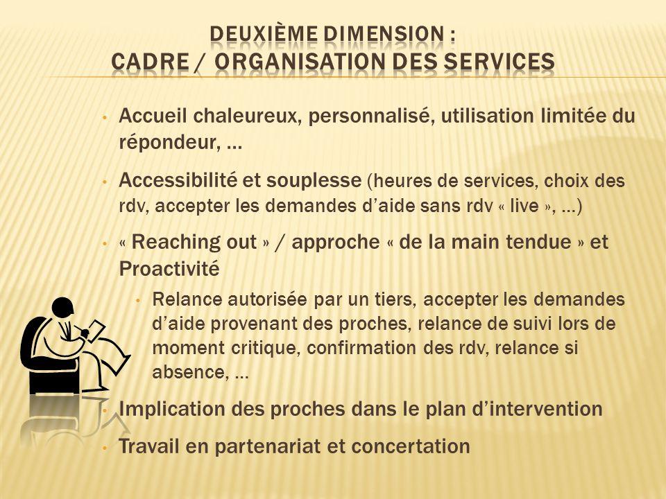 Deuxième dimension : Cadre / ORGANISATION des services