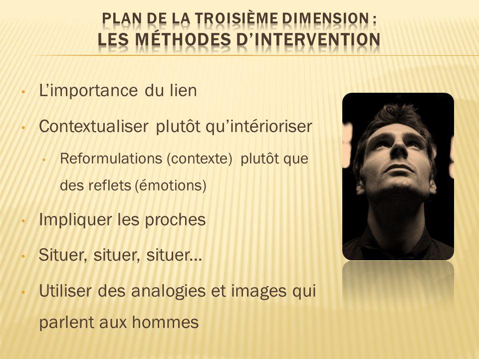 Plan de la troisième dimension : Les méthodes d'intervention
