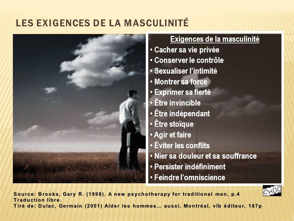 Les exigences de la masculinité