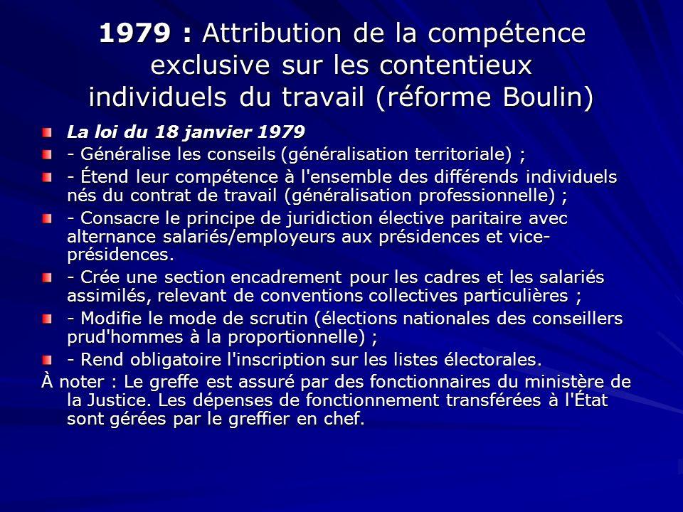 1979 : Attribution de la compétence exclusive sur les contentieux individuels du travail (réforme Boulin)