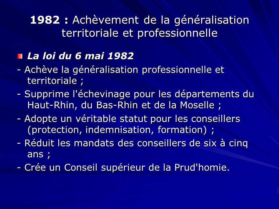 1982 : Achèvement de la généralisation territoriale et professionnelle