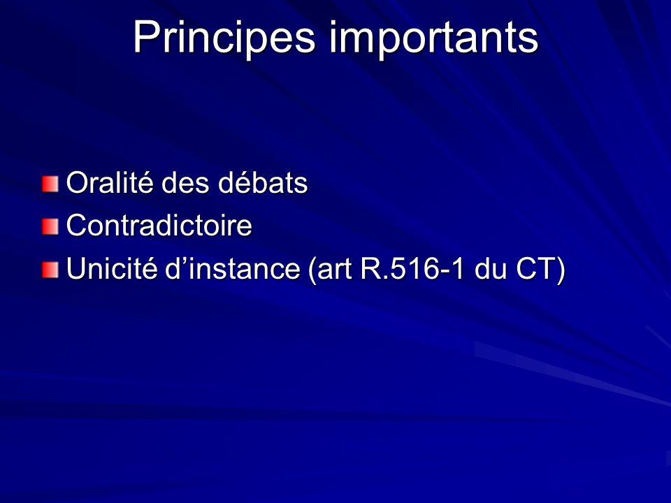 Principes importants Oralité des débats Contradictoire