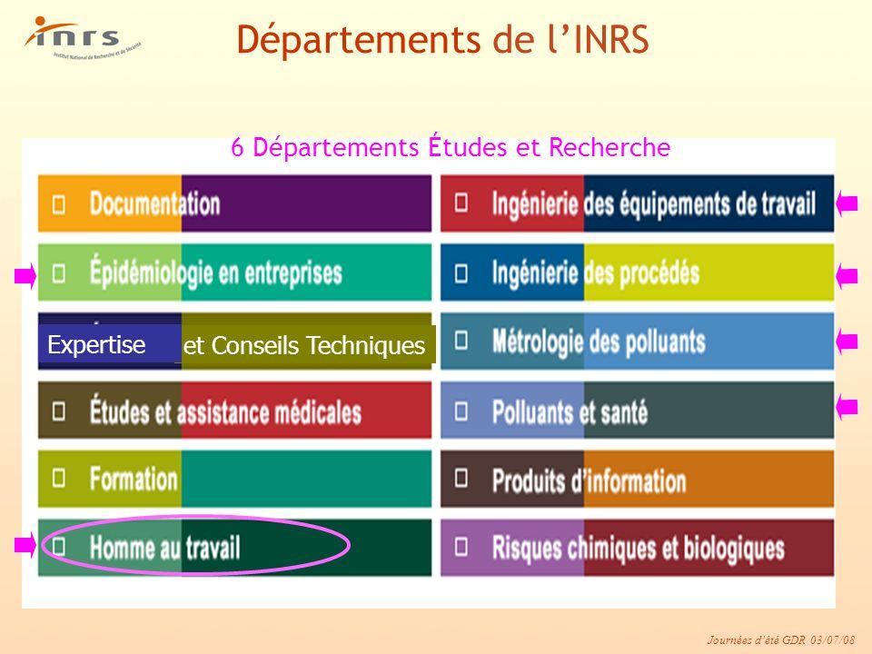 Départements de l'INRS