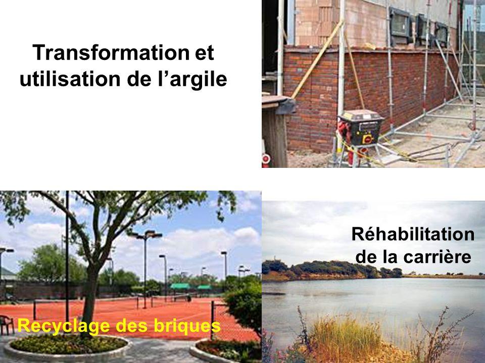 Transformation et utilisation de l'argile