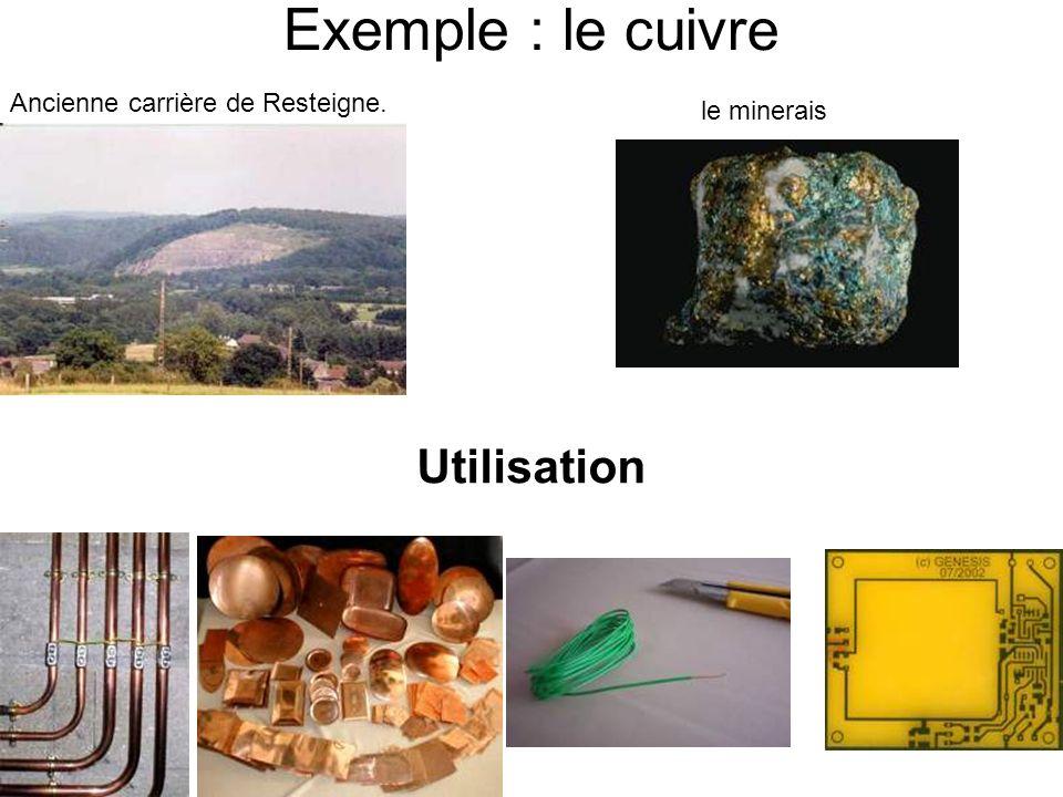 Exemple : le cuivre Utilisation Ancienne carrière de Resteigne.