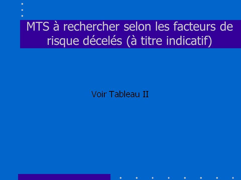 MTS à rechercher selon les facteurs de risque décelés (à titre indicatif)