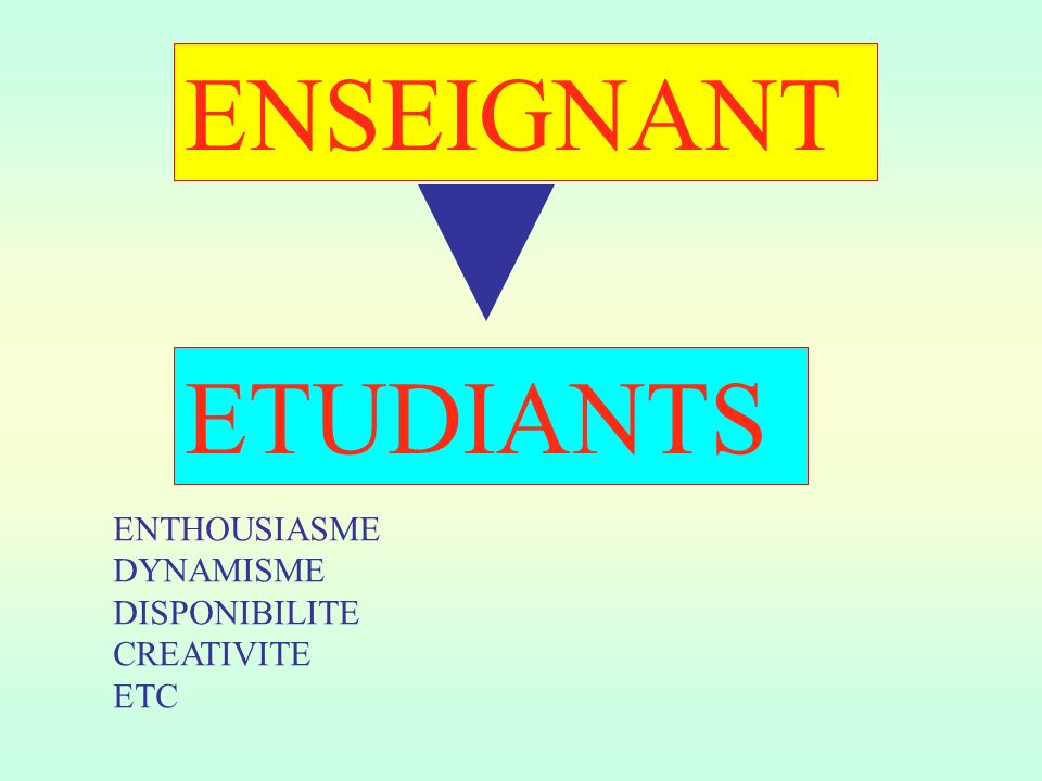 ENSEIGNANT ETUDIANTS ENTHOUSIASME DYNAMISME DISPONIBILITE CREATIVITE