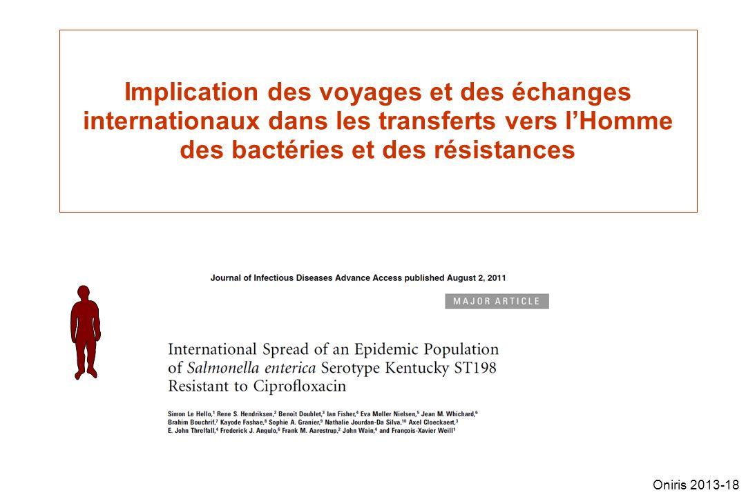 Implication des voyages et des échanges internationaux dans les transferts vers l'Homme des bactéries et des résistances