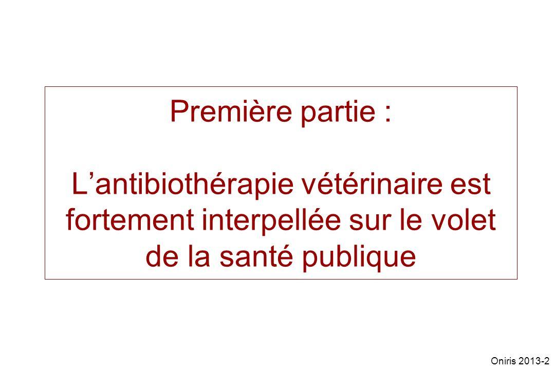 Première partie : L'antibiothérapie vétérinaire est fortement interpellée sur le volet de la santé publique