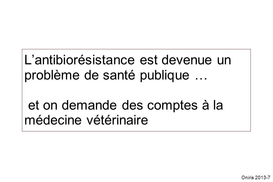 L'antibiorésistance est devenue un problème de santé publique … et on demande des comptes à la médecine vétérinaire