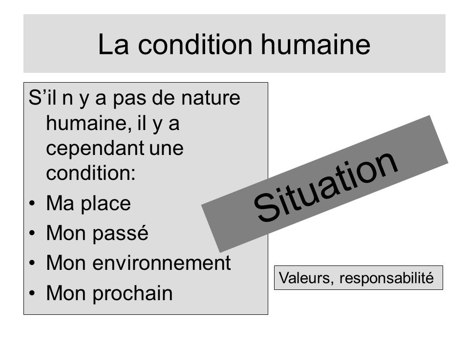 Situation La condition humaine