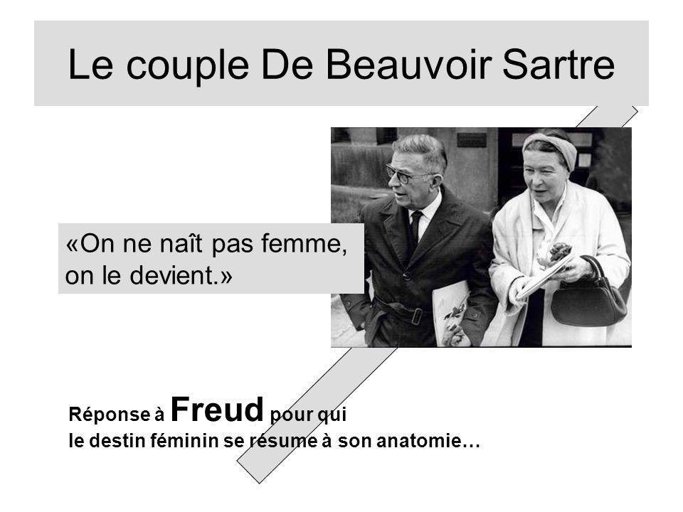 Le couple De Beauvoir Sartre