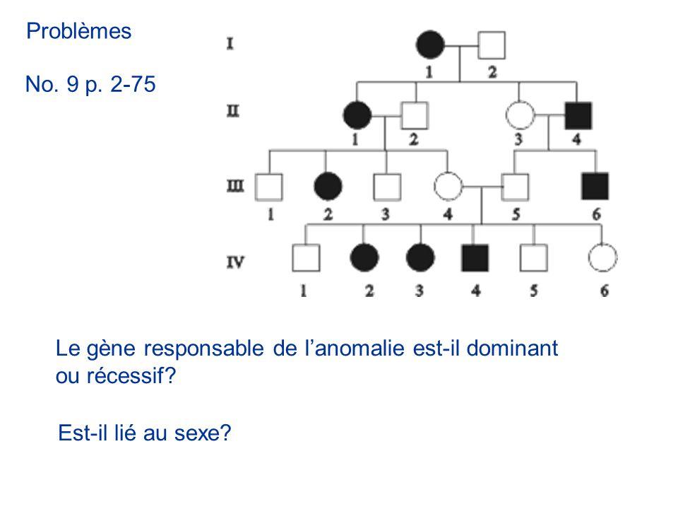 Problèmes No. 9 p. 2-75. Le gène responsable de l'anomalie est-il dominant ou récessif.