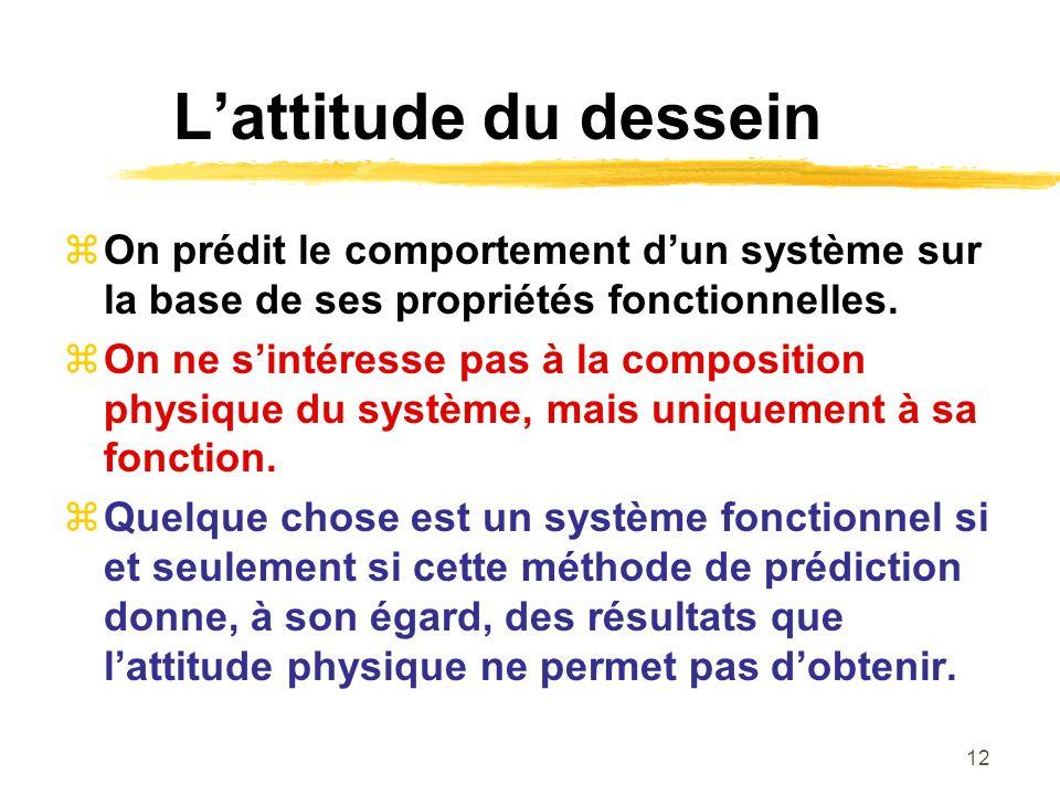 L'attitude du dessein On prédit le comportement d'un système sur la base de ses propriétés fonctionnelles.