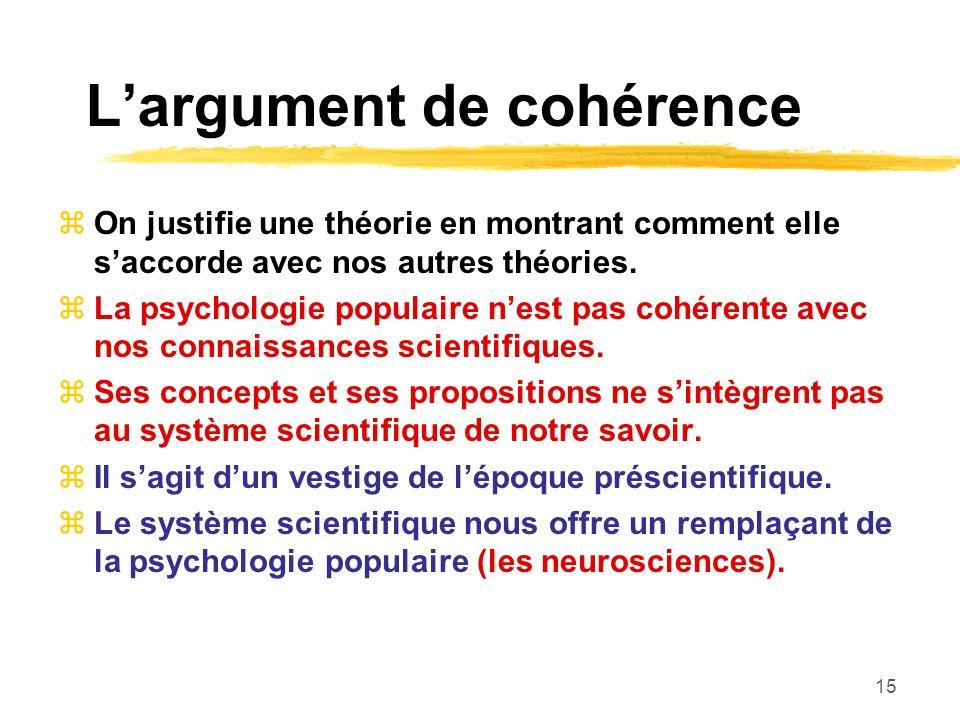 L'argument de cohérence