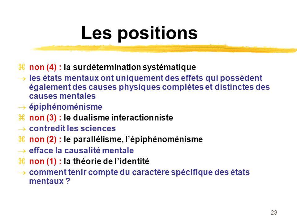 Les positions non (4) : la surdétermination systématique
