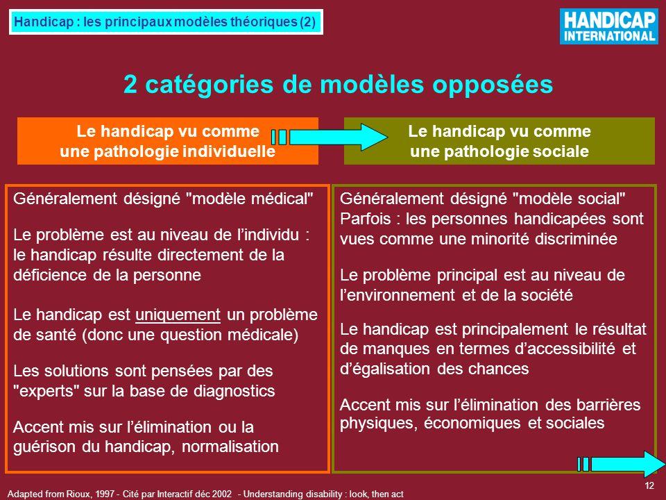 2 catégories de modèles opposées