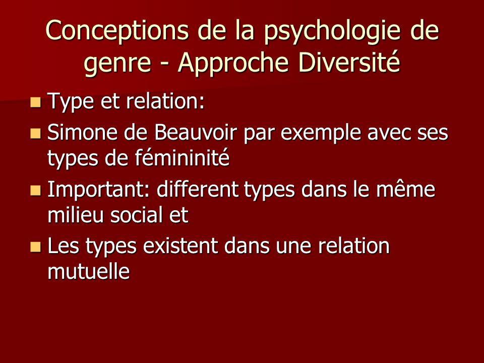 Conceptions de la psychologie de genre - Approche Diversité