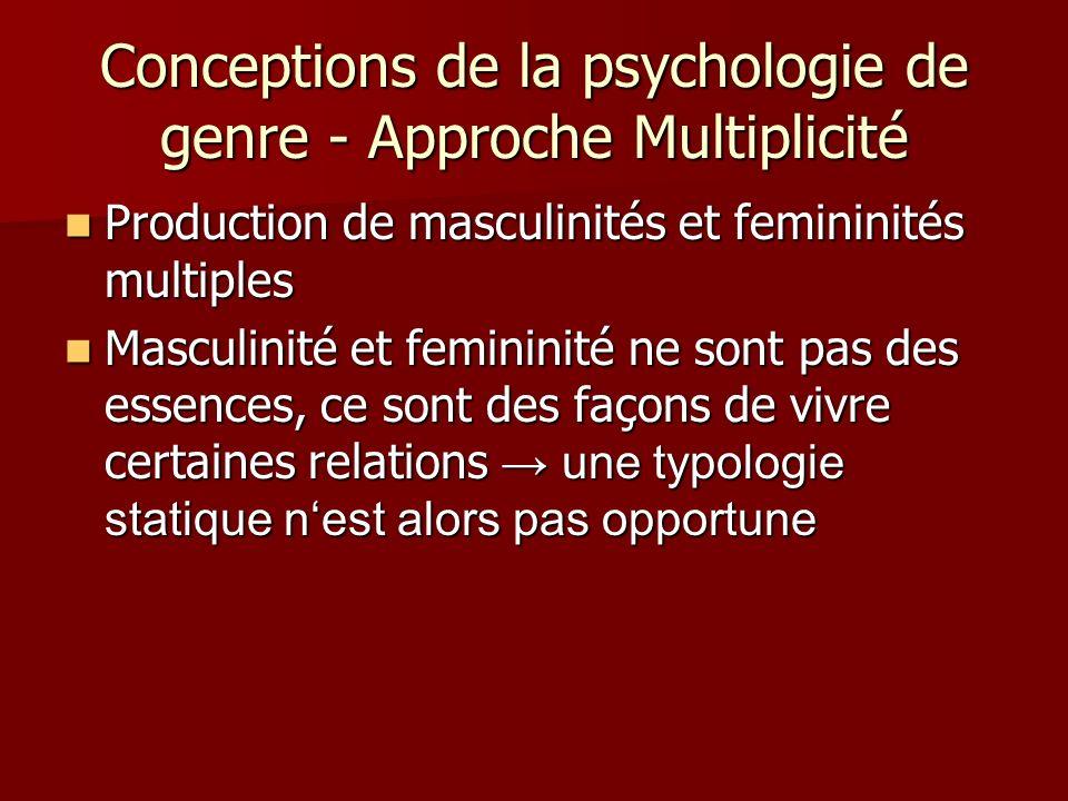 Conceptions de la psychologie de genre - Approche Multiplicité