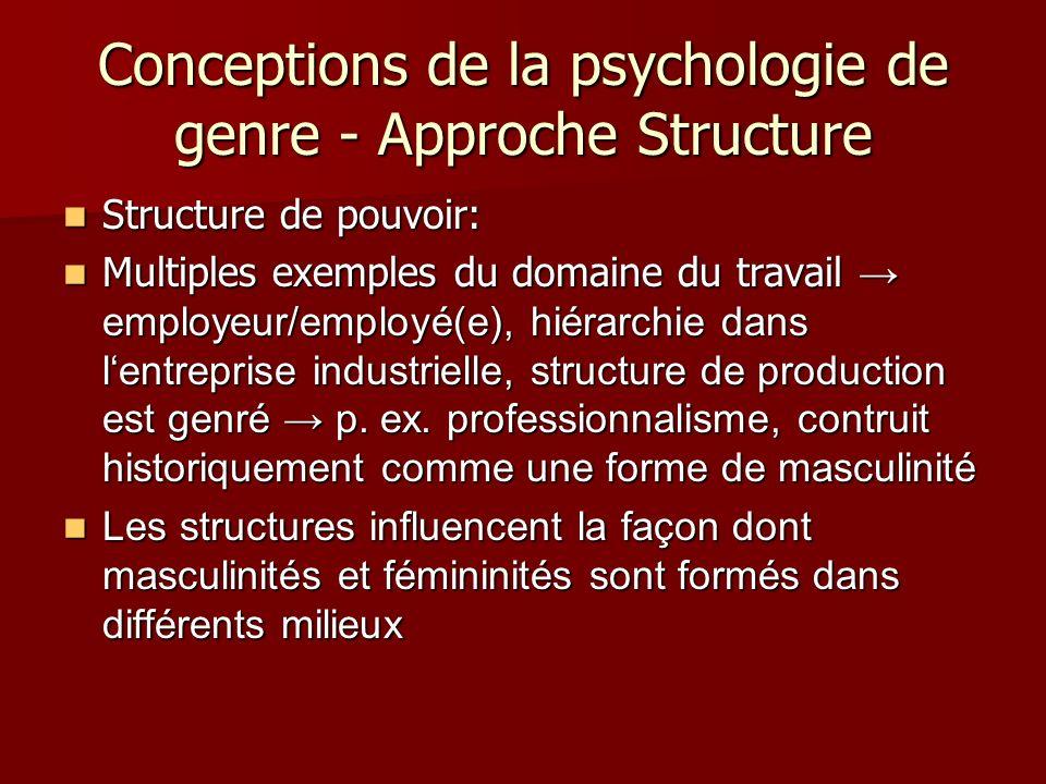 Conceptions de la psychologie de genre - Approche Structure
