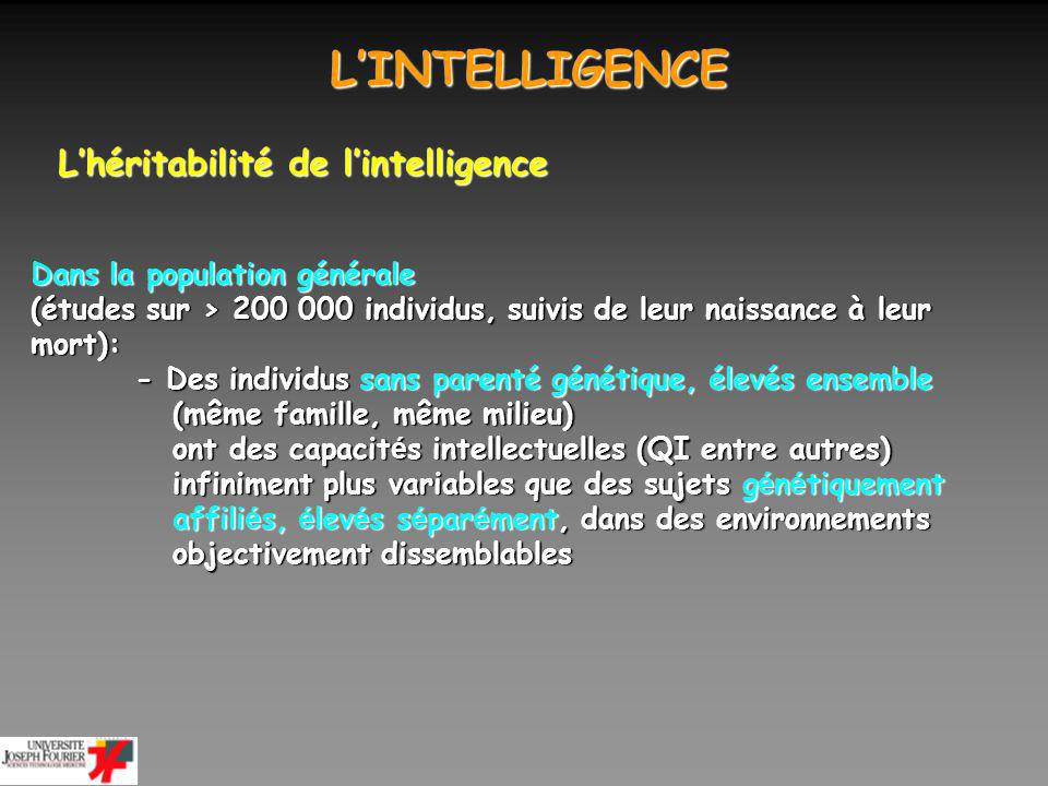 L'INTELLIGENCE L'héritabilité de l'intelligence