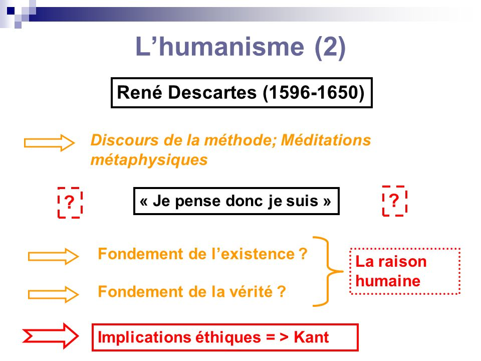 L'humanisme (2) René Descartes (1596-1650)
