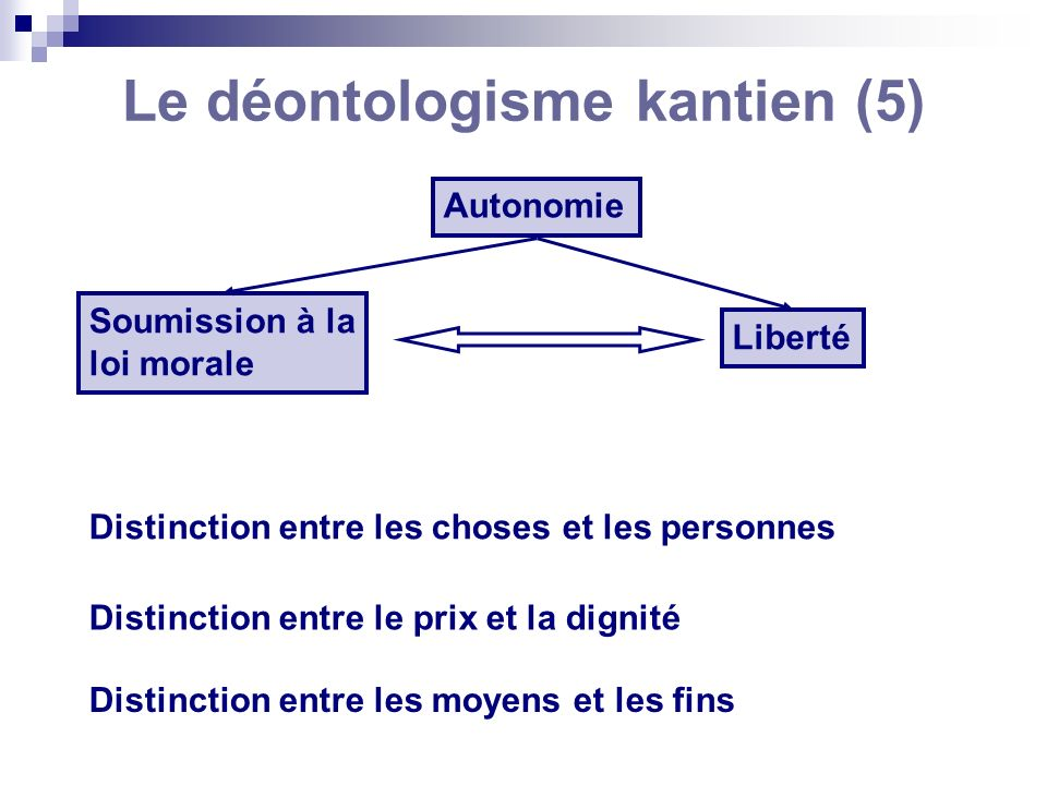 Le déontologisme kantien (5)