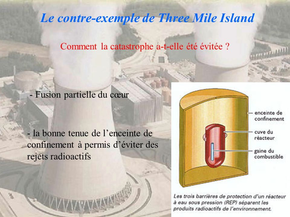 Le contre-exemple de Three Mile Island
