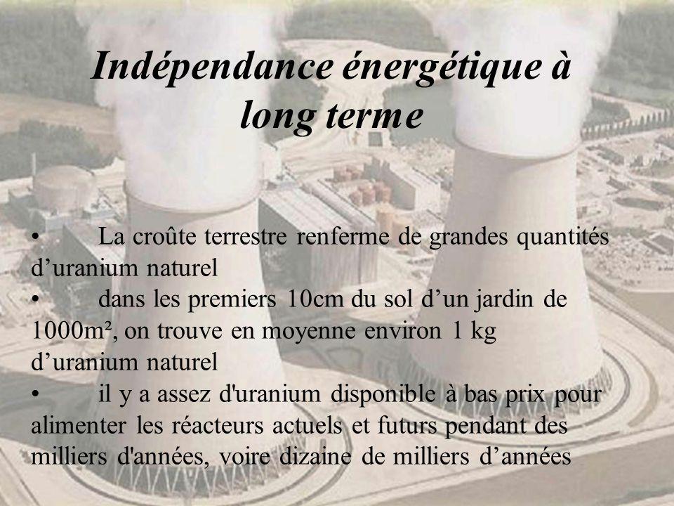 Indépendance énergétique à long terme
