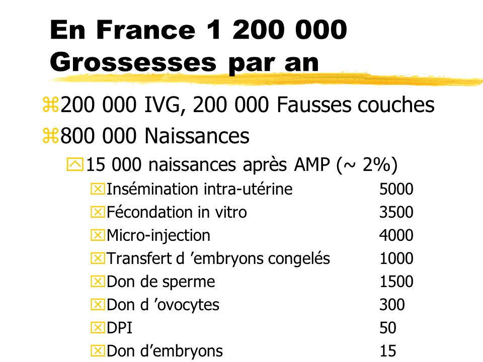 En France 1 200 000 Grossesses par an