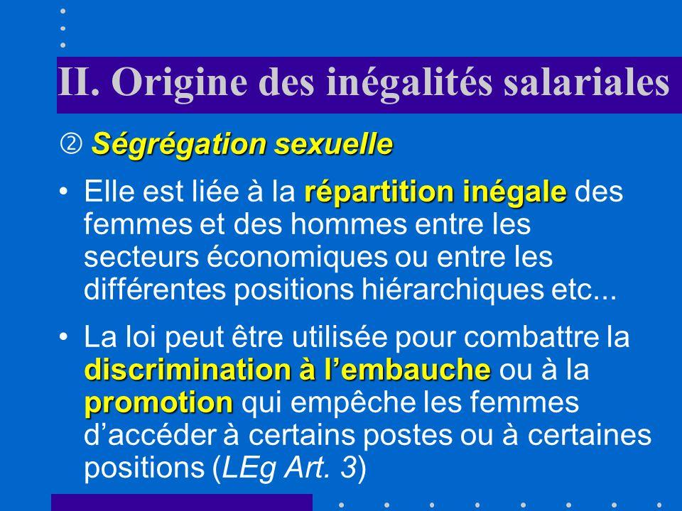 II. Origine des inégalités salariales