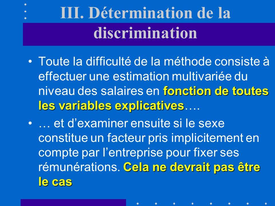 III. Détermination de la discrimination