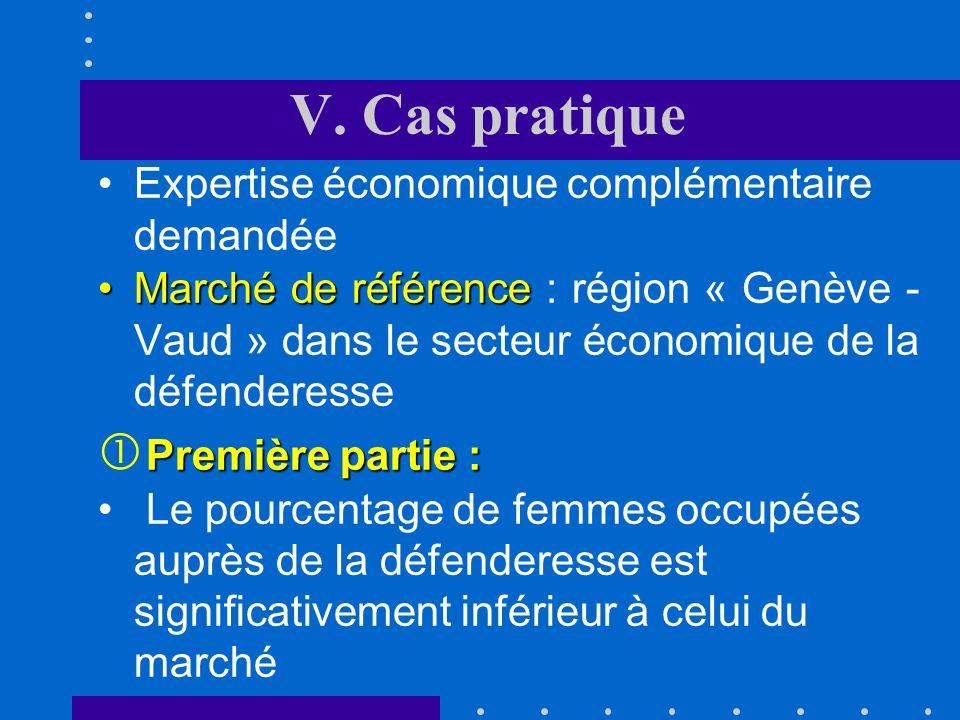 V. Cas pratique Expertise économique complémentaire demandée