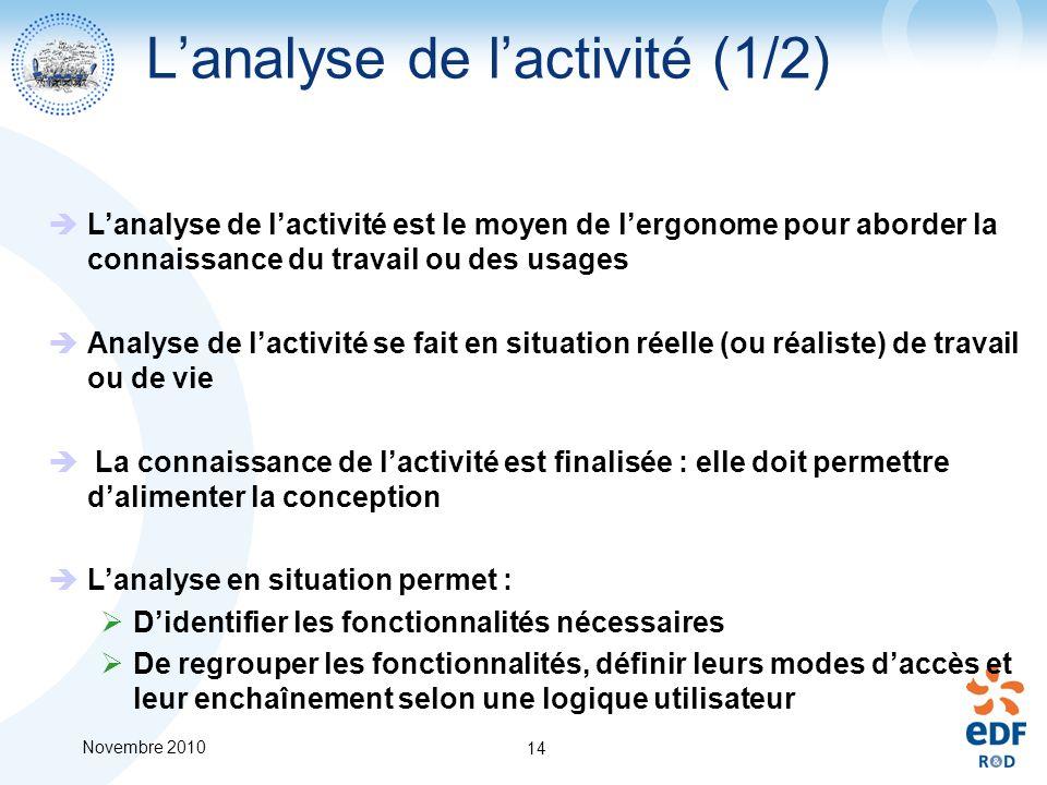 L'analyse de l'activité (1/2)