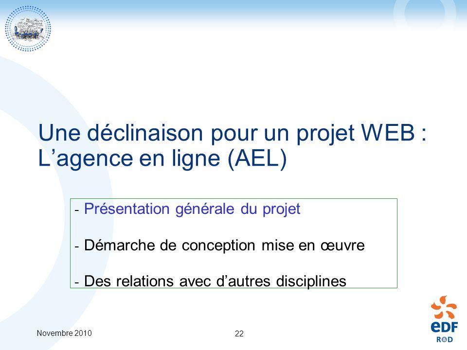 Une déclinaison pour un projet WEB : L'agence en ligne (AEL)
