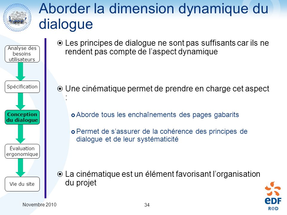 Aborder la dimension dynamique du dialogue